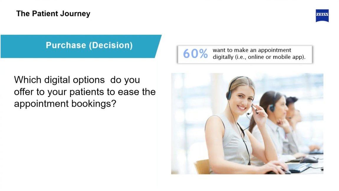 In der Entscheidungsphase sind digitale Terminbuchungsoptionen ein großes Plus.