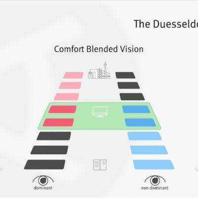 Unser Video über das Düsseldorfer Schema erhält Auszeichnung der Europäischen Augenchirurgen