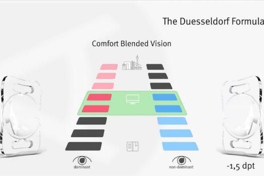 Teaserbild [Vimeo] The Duesseldorf Formula